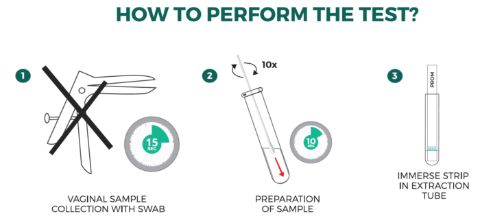 How to perform NADAL PROM Amniotic Fluid Test