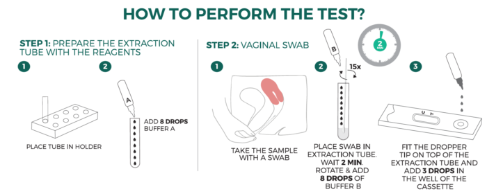How to perform the test - NADAL Chlamydia Test